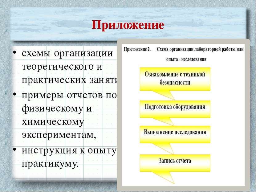 Приложение схемы организации теоретического и практических занятий, примеры о...