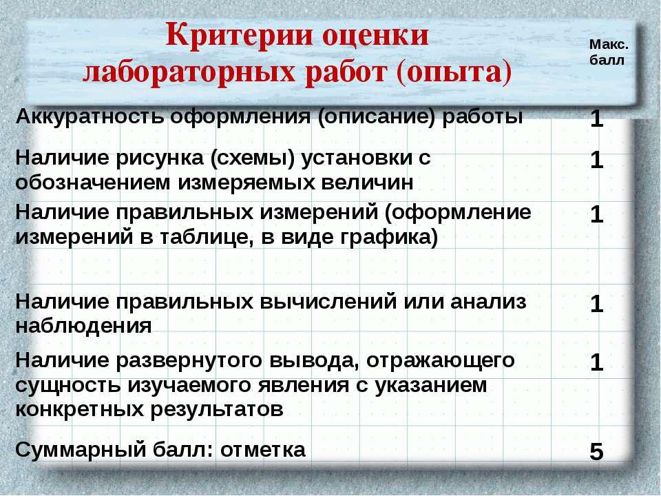 Критерии оценки лабораторных работ (опыта) Макс.балл Аккуратность оформления ...
