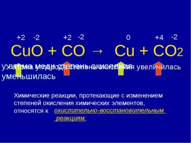 CuO + CO → Cu + CO2 +2 -2 +2 -2 0 +4 -2 Химические реакции, протекающие c изм...