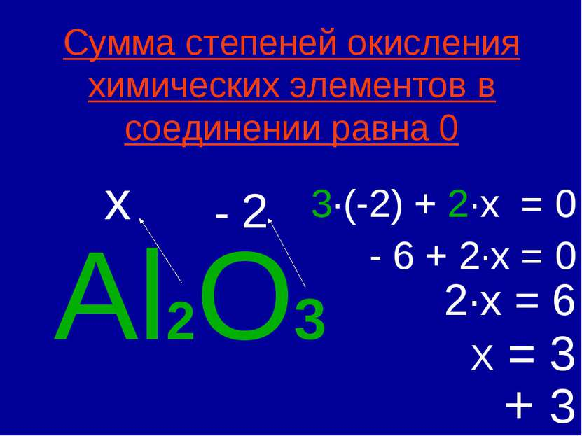 Сумма степеней окисления химических элементов в соединении равна 0 Al2O3 - 2 ...