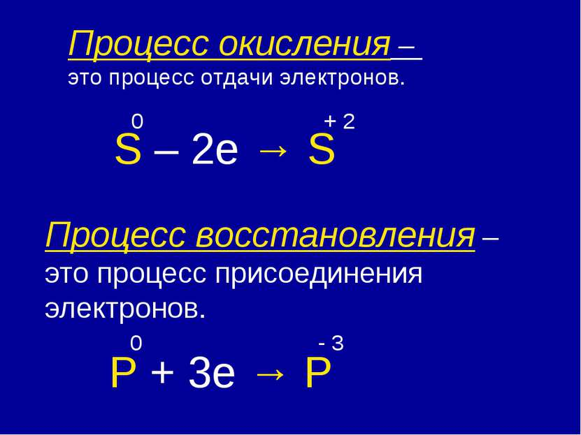 Процесс окисления – это процесс отдачи электронов. Процесс восстановления – э...