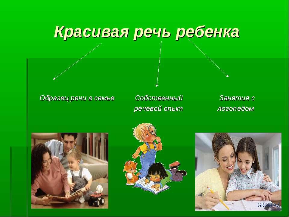 Красивая речь ребенка Образец речи в семье Собственный Занятия с речевой опыт...