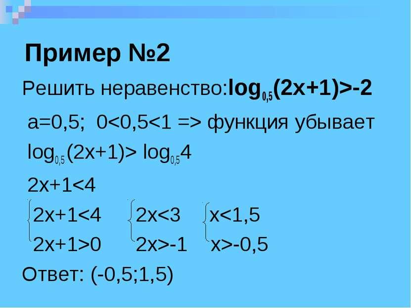 Пример №2 Решить неравенство:log0,5(2x+1)>-2 a=0,5; 0 log0,54 2x+1