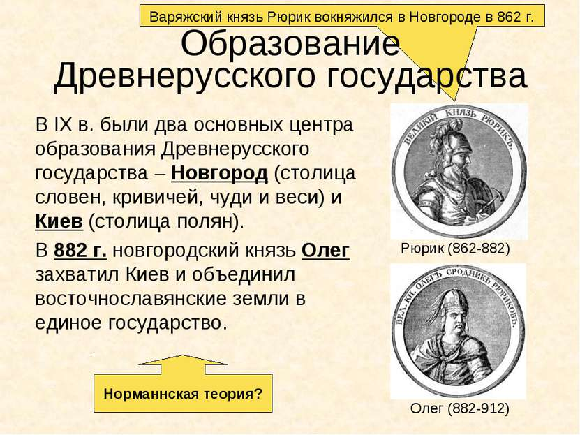 Варяжский князь Рюрик вокняжился в Новгороде в 862 г. Образование Древнерусск...