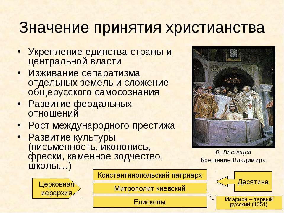 Значение принятия христианства Укрепление единства страны и центральной власт...