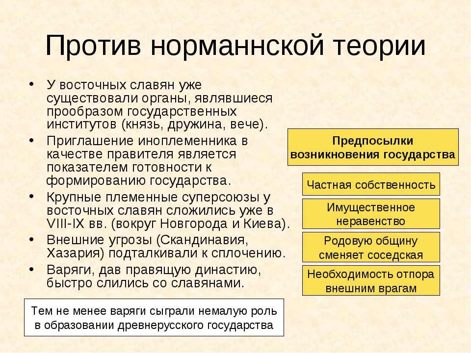 Против норманнской теории У восточных славян уже существовали органы, являвши...