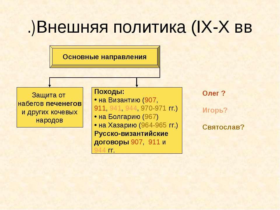 Внешняя политика (IX-X вв.) Основные направления Защита от набегов печенегов ...