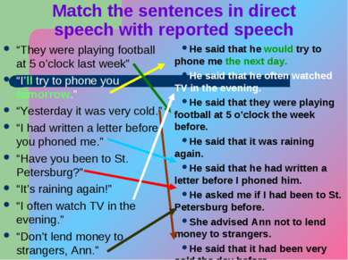 """Match the sentences in direct speech with reported speech """"They were playing ..."""