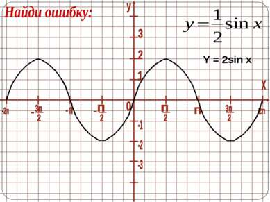 Y = 2sin x