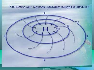 ЦИКЛОНЫ Как происходит круговое движение воздуха в циклоне?