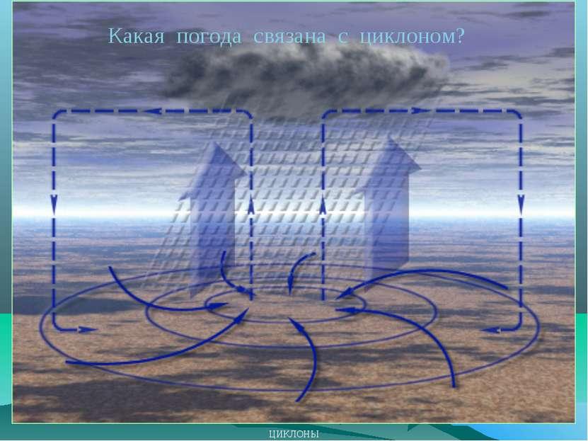 ЦИКЛОНЫ Какая погода связана с циклоном?