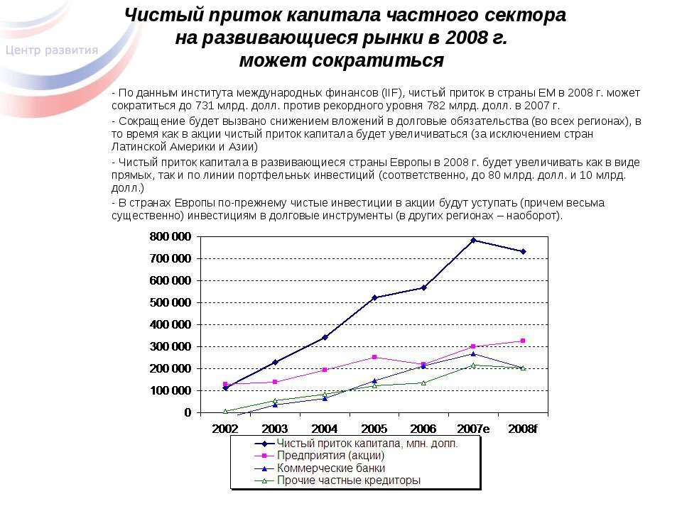 Чистый приток капитала частного сектора на развивающиеся рынки в 2008 г. може...