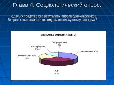 Глава 4. Социологический опрос. Здесь я представляю результаты опроса однокла...