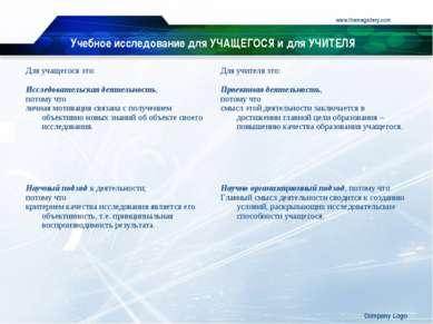 www.themegallery.com Company Logo Учебное исследование для УЧАЩЕГОСЯ и для УЧ...