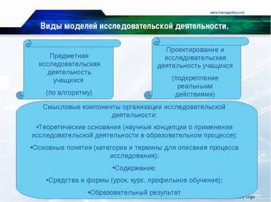www.themegallery.com Company Logo Виды моделей исследовательской деятельности...