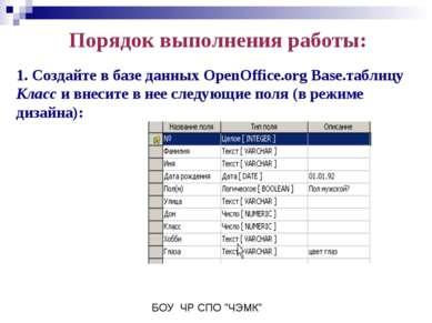 Порядок выполнения работы: 1. Создайте в базе данных OpenOffice.org Base.табл...