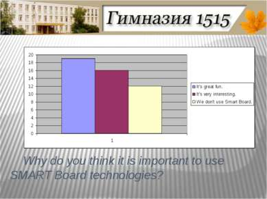 Why do you think it is important to use SMART Board technologies?