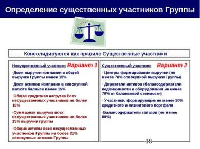Определение существенных участников Группы Консолидируются как правило Сущест...