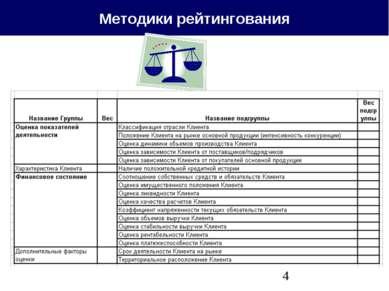 Методики рейтингования