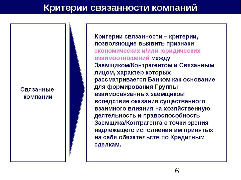 Критерии связанности компаний Связанные компании Критерии связанности – крите...