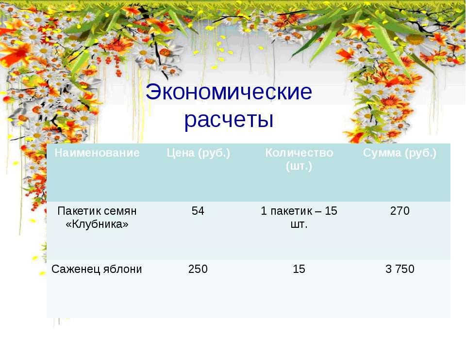Экономические расчеты Наименование Цена (руб.) Количество (шт.) Сумма (руб.) ...