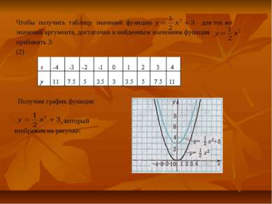 Чтобы получить таблицу значений функции для тех же значений аргумента, достат...