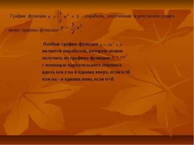 График функции - парабола, полученная в результате сдвига вверх графика функц...