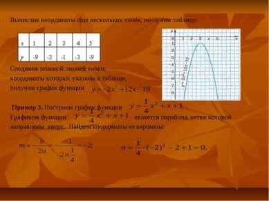 Вычислив координаты еще нескольких точек, по лучим таблицу: Соединив плавной ...