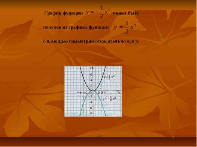 График функции может быть получен из графика функции с помощью симметрии отно...