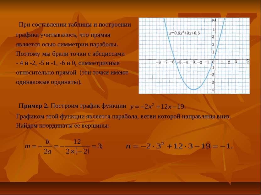 При составлении таблицы и построении графика учитывалось, что прямая является...
