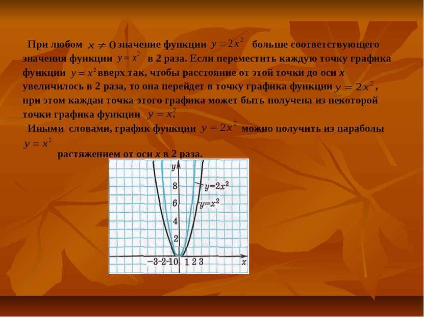 При любом значение функции больше соответствующего значения функции в 2 раза....