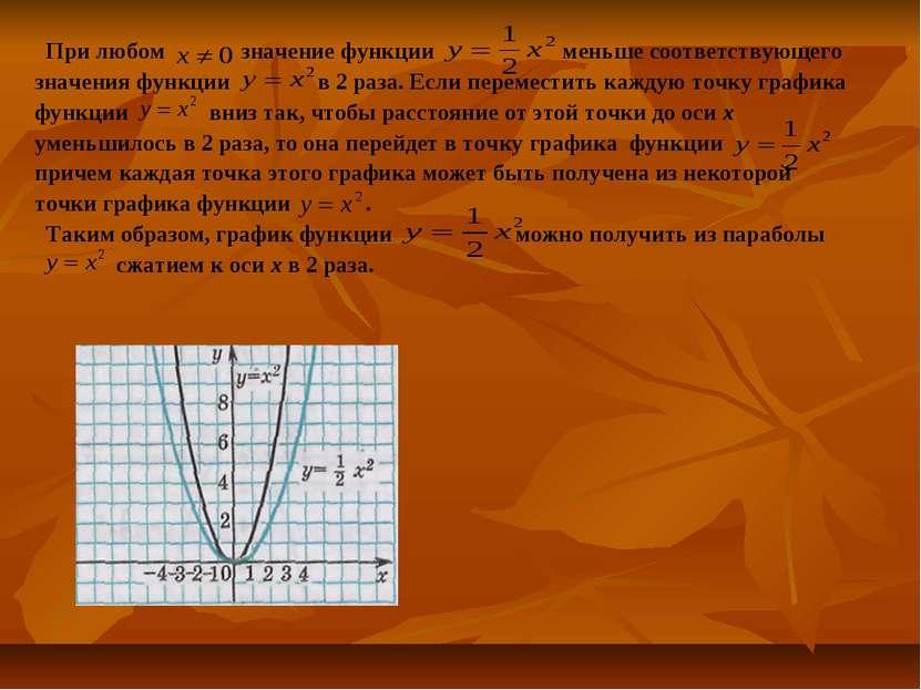 При любом значение функции меньше соответствующего значения функции в 2 раза....