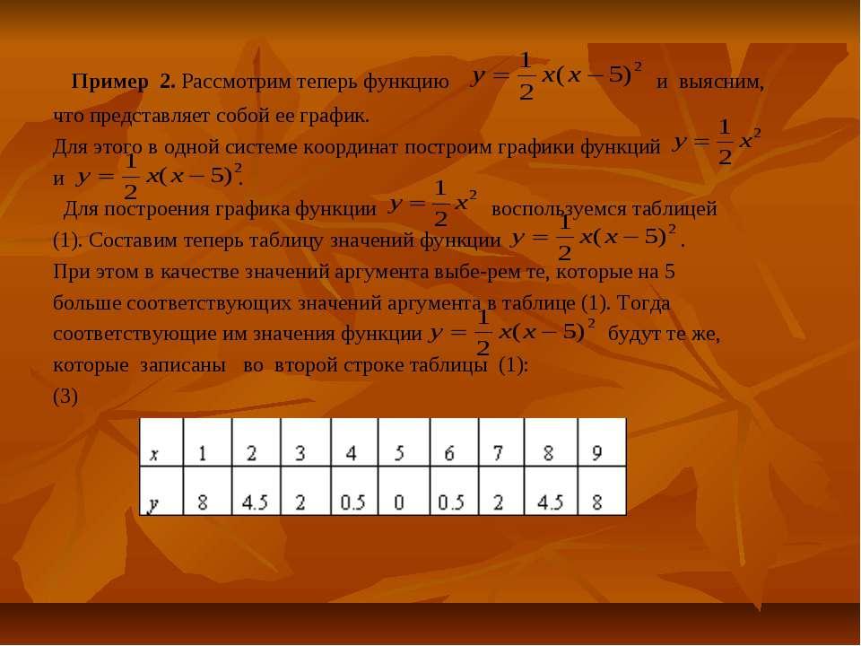 Пример 2. Рассмотрим теперь функцию и выясним, что представляет собой ее граф...
