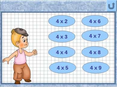 8 4 х 2 12 4 х 3 16 4 х 4 20 4 х 5 24 4 х 6 28 4 х 7 32 4 х 8 36 4 х 9