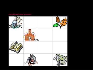 A B C D 4 3 2 1 Координаты клетки. Буквы и цифры, с помощью которых определяе...