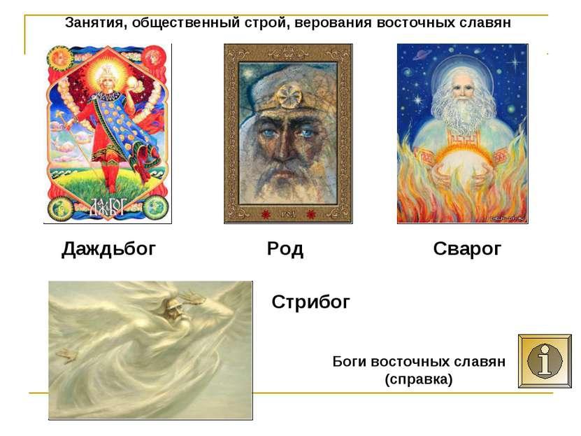 Занятия, общественный строй, верования восточных славян Даждьбог Род Сварог С...