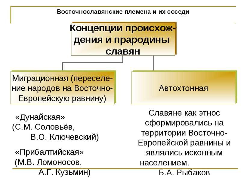 Восточнославянские племена и их соседи Славяне как этнос сформировались на те...