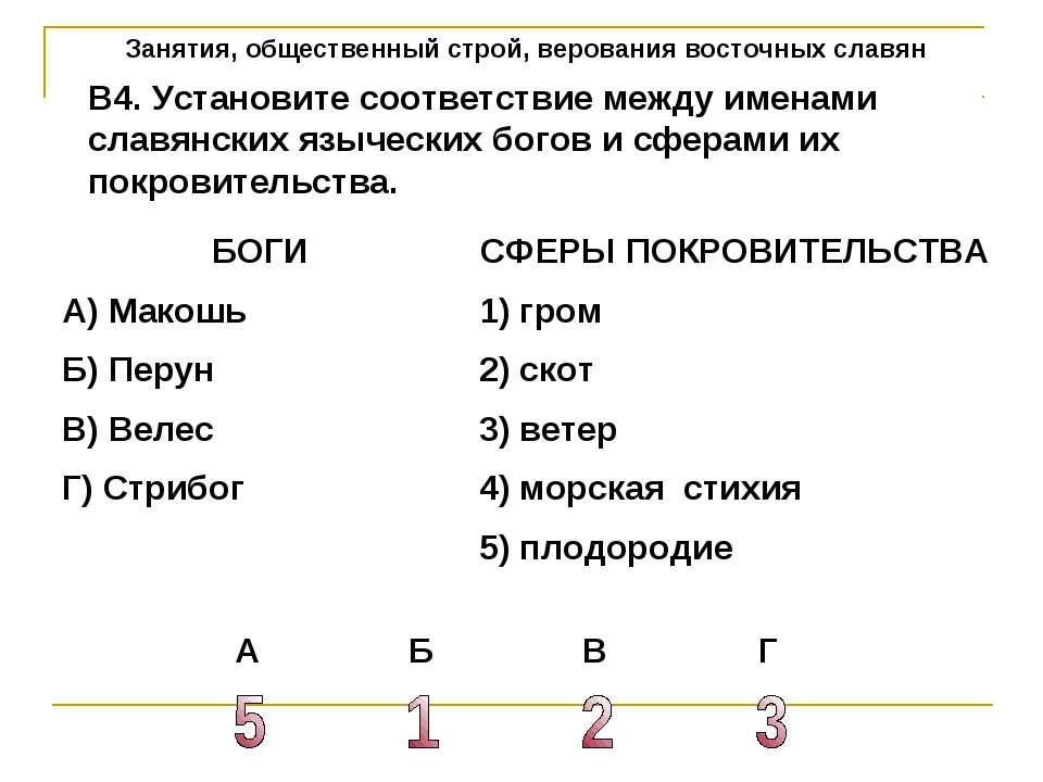 Занятия, общественный строй, верования восточных славян В4. Установите соотве...