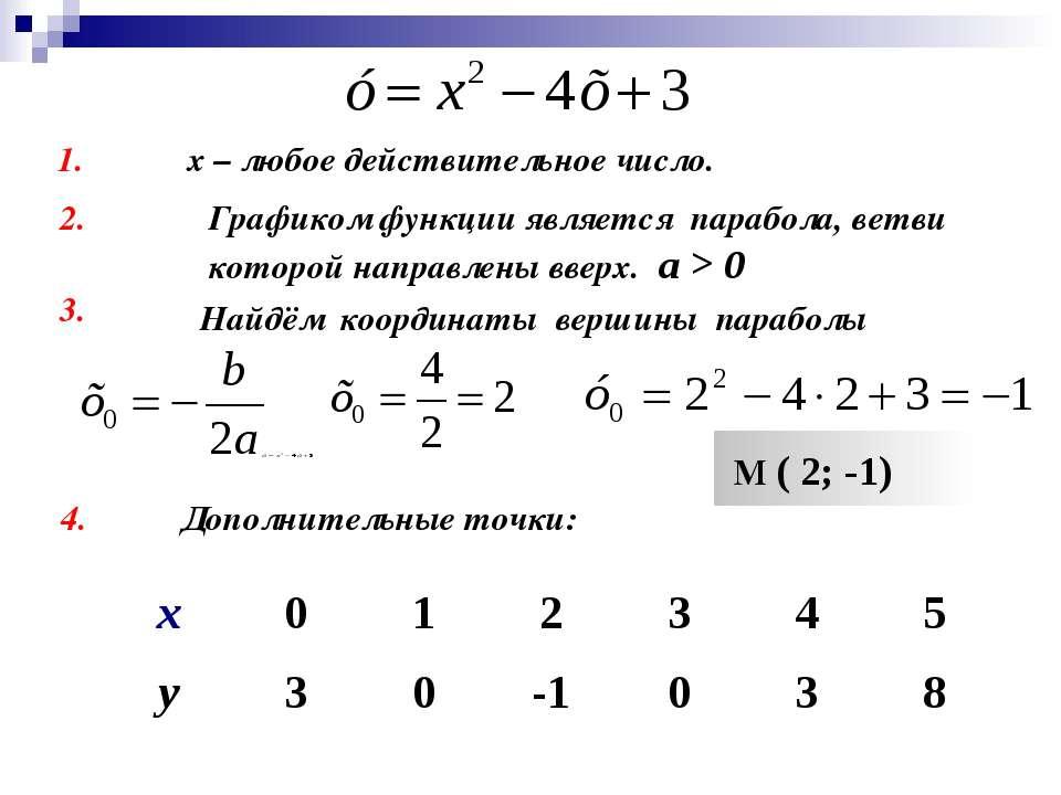 х – любое действительное число. 1. 2. Графиком функции является парабола, вет...