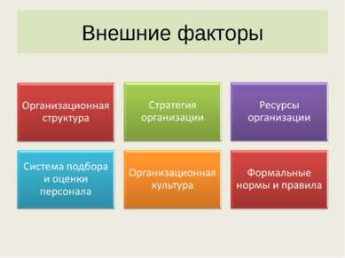 Внешние факторы