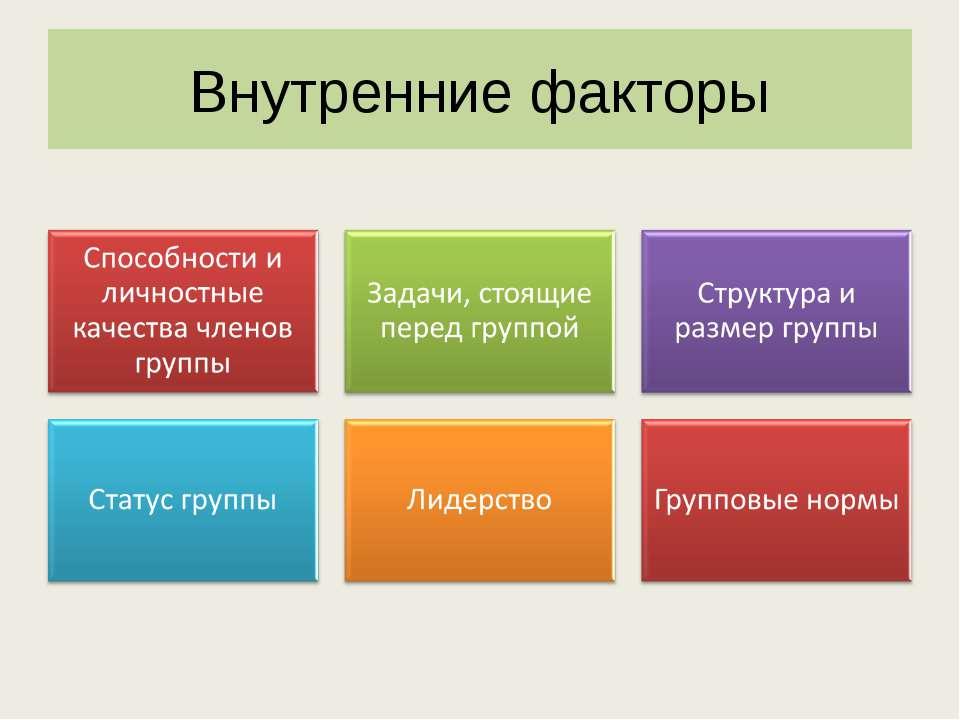 Внутренние факторы