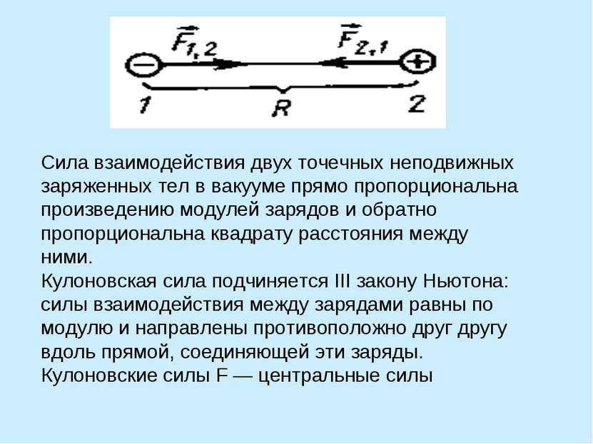 Сила взаимодействия двух точечных неподвижных заряженных тел в вакууме прямо ...