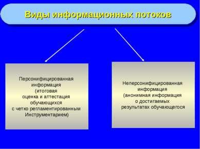 Виды информационных потоков Персонифицированная информация (итоговая оценка и...