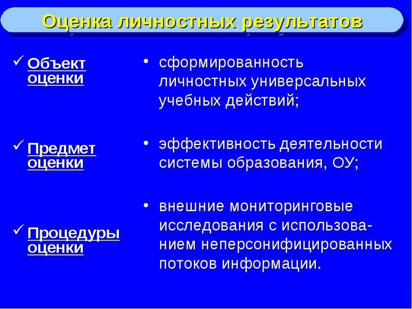 Объект оценки Предмет оценки Процедуры оценки сформированность личностных уни...