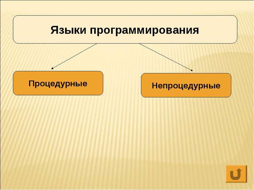 Языки программирования Процедурные Непроцедурные