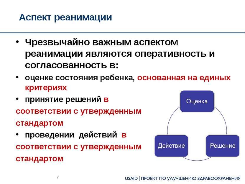 Аспект реанимации Чрезвычайно важным аспектом реанимации являются оперативнос...