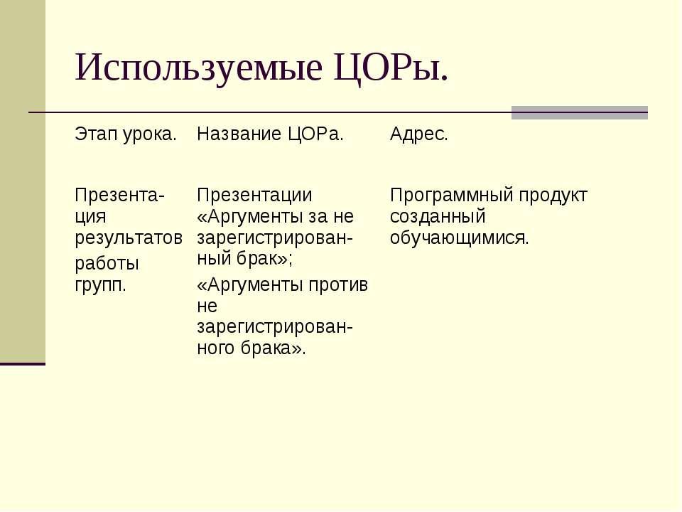 Используемые ЦОРы.
