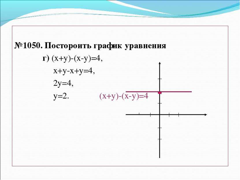 №1050. Постороить график уравнения г) (х+у)-(х-у)=4, х+у-х+у=4, 2у=4, у=2. (х...