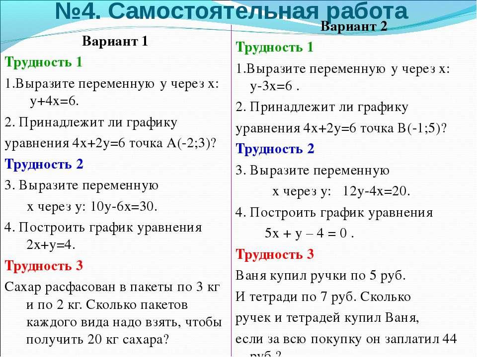 №4. Самостоятельная работа Вариант 1 Трудность 1 1.Выразите переменную у чере...