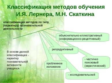 Классификация методов обучения И.Я. Лернера, М.Н. Скаткина классификация мето...